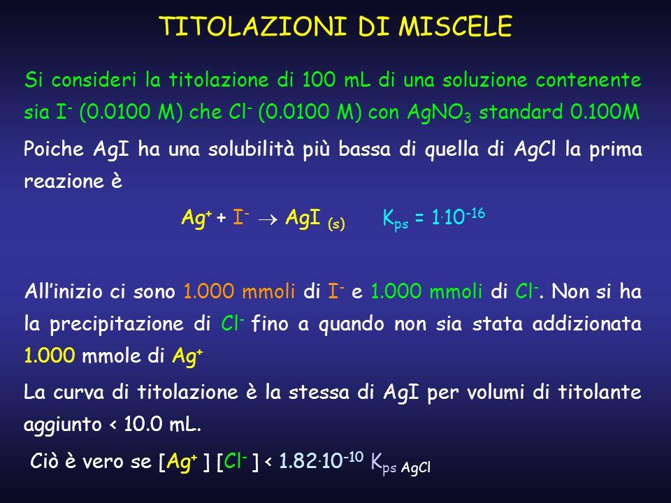 TITOLAZIONI DI MISCELE Si consideri la titolazione di 100 mL di una soluzione contenente sia I - (0.0100 M) che Cl - (0.0100 M) con AgNO 3 standard 0.