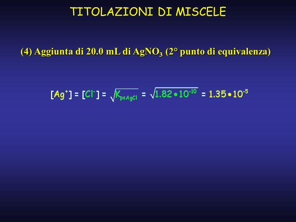 TITOLAZIONI DI MISCELE (4) Aggiunta di 20.0 mL di AgNO 3 (2° punto di equivalenza)