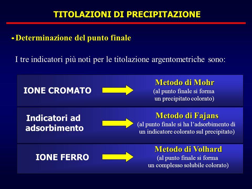 TITOLAZIONI DI PRECIPITAZIONE Determinazione del punto finale I tre indicatori più noti per le titolazione argentometriche sono: Metodo di Mohr (al pu