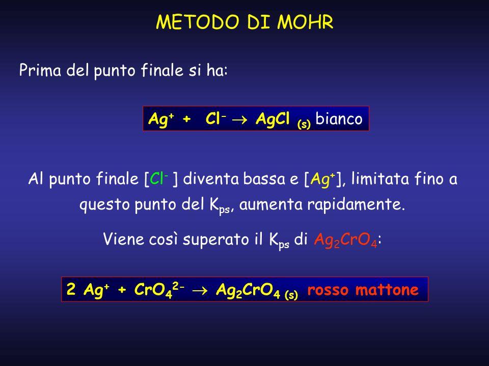 METODO DI MOHR Prima del punto finale si ha: Al punto finale [Cl - ] diventa bassa e [Ag + ], limitata fino a questo punto del K ps, aumenta rapidamen