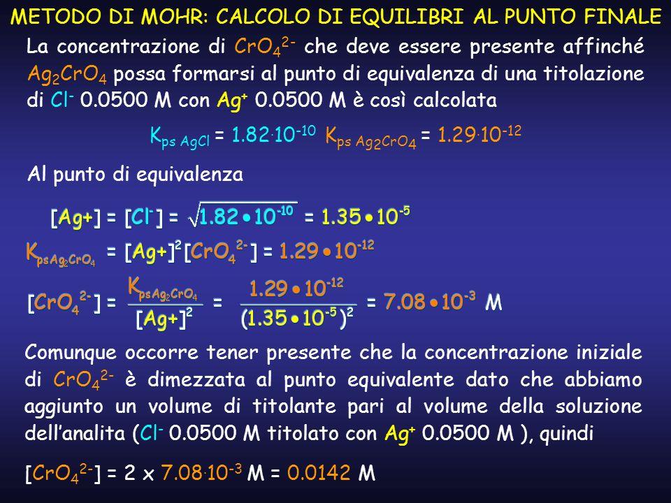 METODO DI MOHR: CALCOLO DI EQUILIBRI AL PUNTO FINALE La concentrazione di CrO 4 2- che deve essere presente affinché Ag 2 CrO 4 possa formarsi al punt