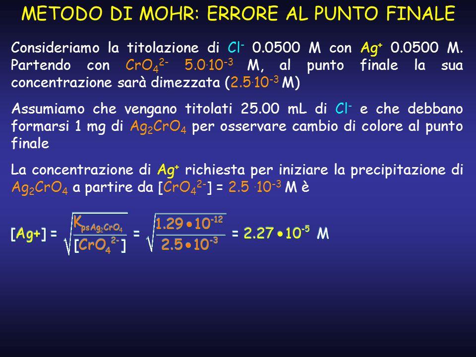 METODO DI MOHR: ERRORE AL PUNTO FINALE Consideriamo la titolazione di Cl - 0.0500 M con Ag + 0.0500 M. Partendo con CrO 4 2- 5.0. 10 -3 M, al punto fi