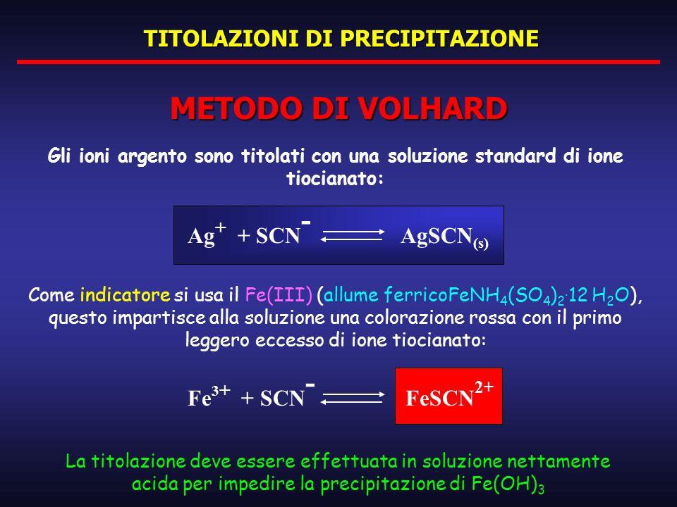 TITOLAZIONI DI PRECIPITAZIONE Gli ioni argento sono titolati con una soluzione standard di ione tiocianato: METODO DI VOLHARD Ag + + SCN - AgSCN (s) C
