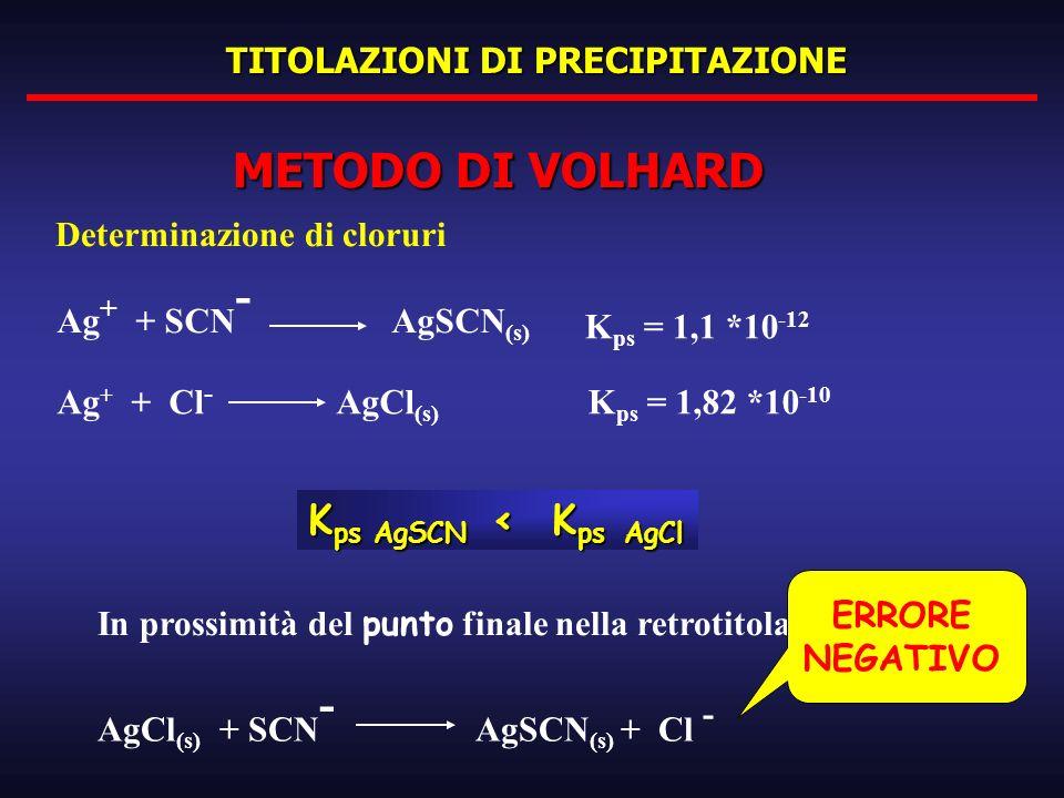TITOLAZIONI DI PRECIPITAZIONE METODO DI VOLHARD Determinazione di cloruri Ag + + SCN - AgSCN (s) K ps = 1,82 *10 -10 K ps = 1,1 *10 -12 Ag + + Cl - Ag