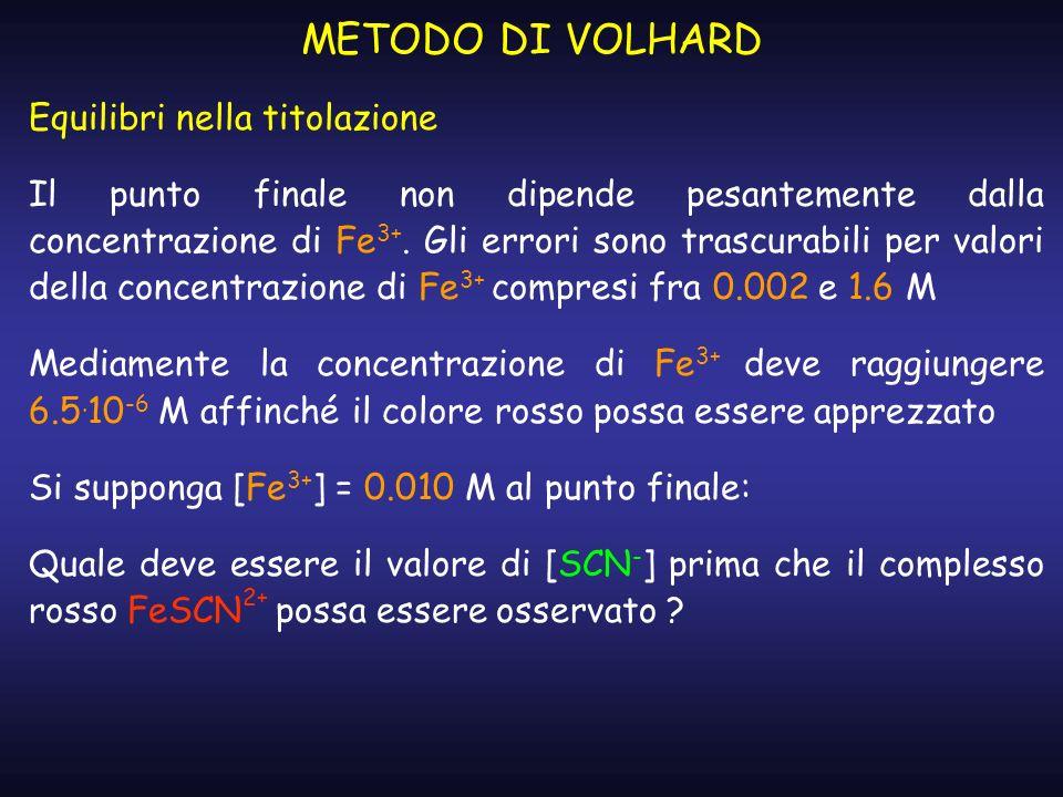 Equilibri nella titolazione Il punto finale non dipende pesantemente dalla concentrazione di Fe 3+. Gli errori sono trascurabili per valori della conc