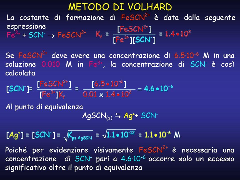 La costante di formazione di FeSCN 2+ è data dalla seguente espressione Fe 3 + + SCN - FeSCN 2+ METODO DI VOLHARD Se FeSCN 2+ deve avere una concentra