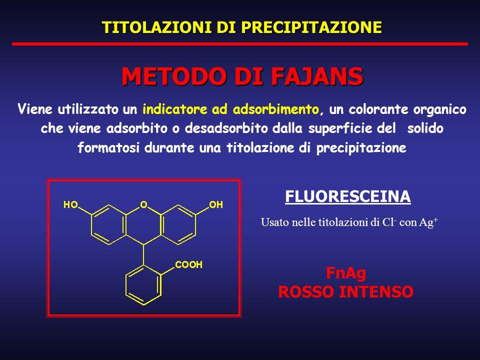 TITOLAZIONI DI PRECIPITAZIONE Viene utilizzato un indicatore ad adsorbimento, un colorante organico che viene adsorbito o desadsorbito dalla superfici