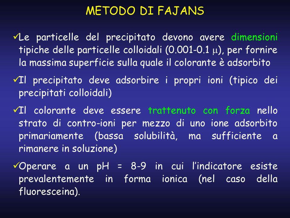Le particelle del precipitato devono avere dimensioni tipiche delle particelle colloidali (0.001-0.1 ), per fornire la massima superficie sulla quale