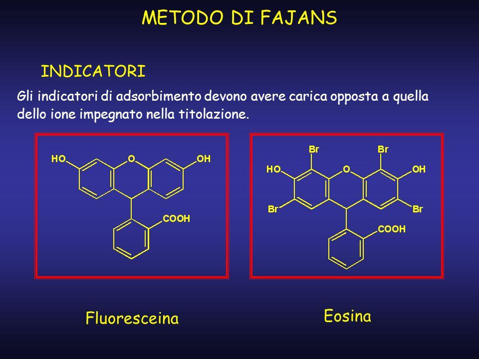 INDICATORI Fluoresceina Eosina Gli indicatori di adsorbimento devono avere carica opposta a quella dello ione impegnato nella titolazione.