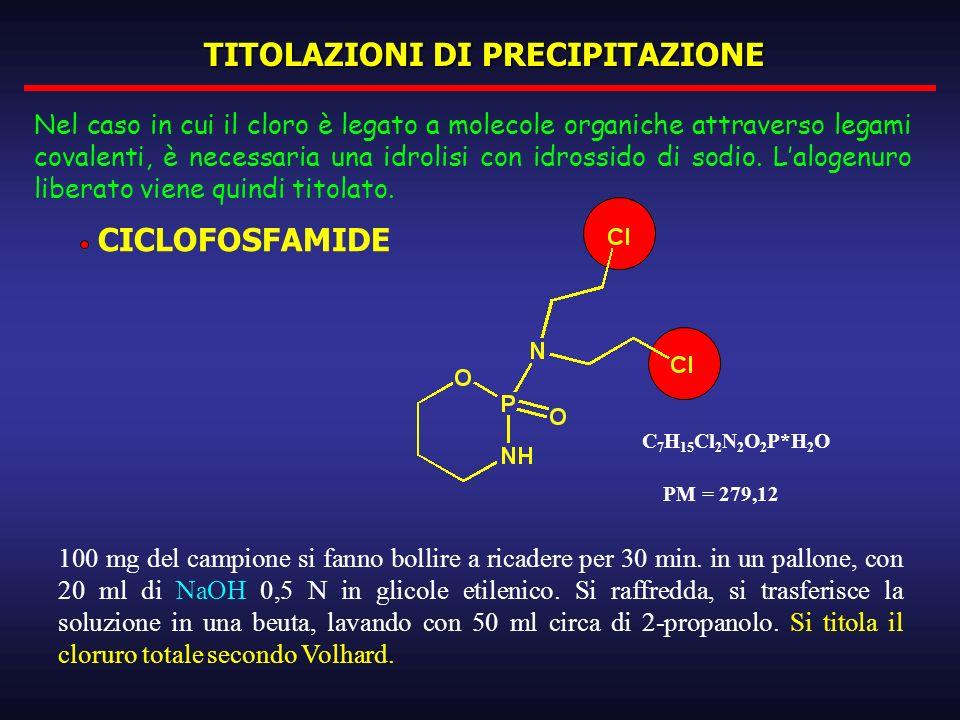 TITOLAZIONI DI PRECIPITAZIONE CICLOFOSFAMIDE 100 mg del campione si fanno bollire a ricadere per 30 min. in un pallone, con 20 ml di NaOH 0,5 N in gli