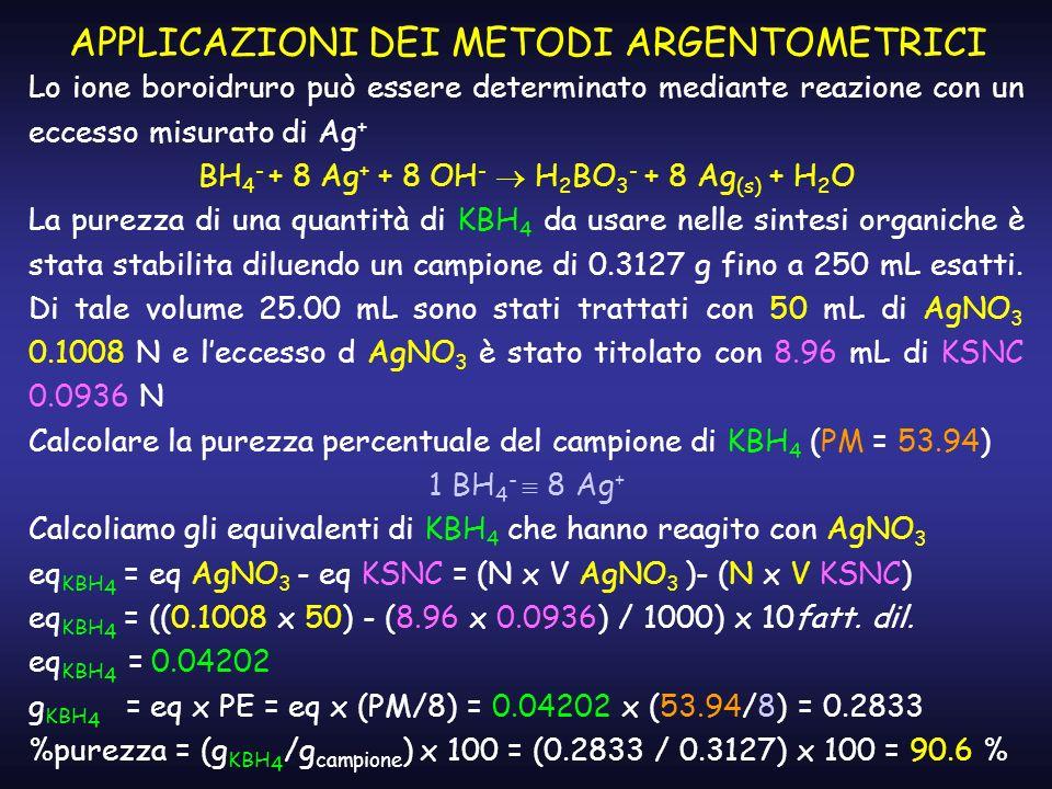 APPLICAZIONI DEI METODI ARGENTOMETRICI Lo ione boroidruro può essere determinato mediante reazione con un eccesso misurato di Ag + BH 4 - + 8 Ag + + 8