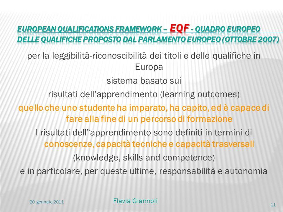 per la leggibilità-riconoscibilità dei titoli e delle qualifiche in Europa sistema basato sui risultati dellapprendimento (learning outcomes) quello c