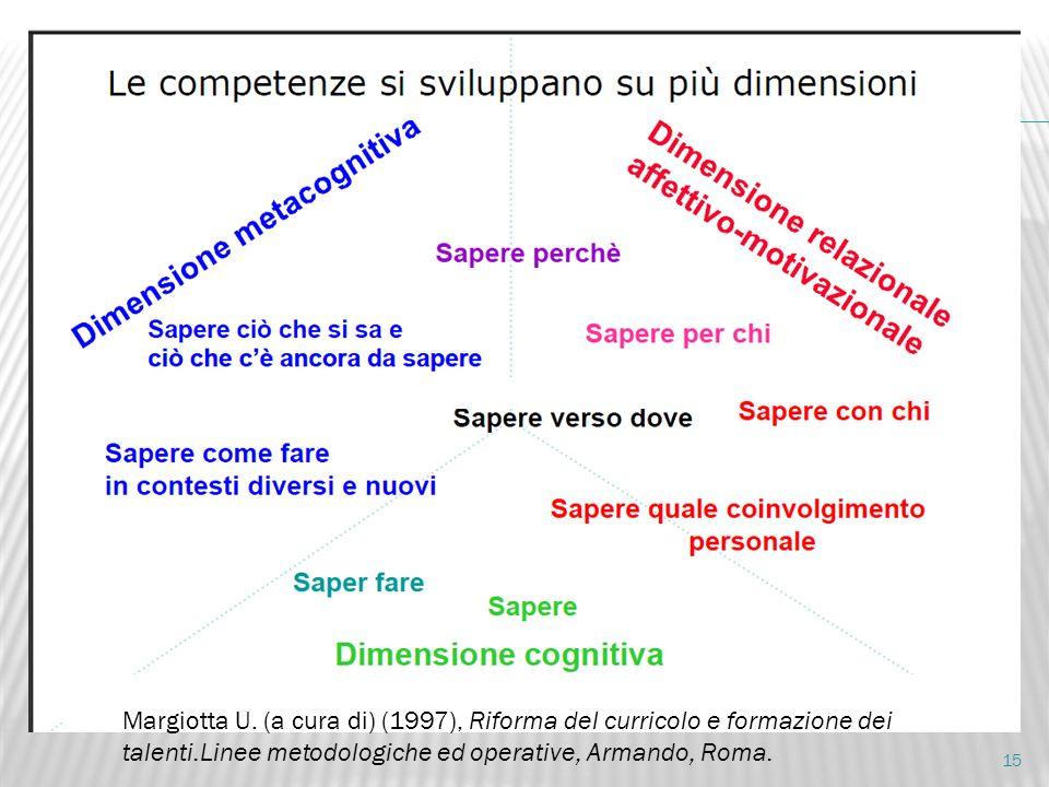 Margiotta U. (a cura di) (1997), Riforma del curricolo e formazione dei talenti.Linee metodologiche ed operative, Armando, Roma. 15