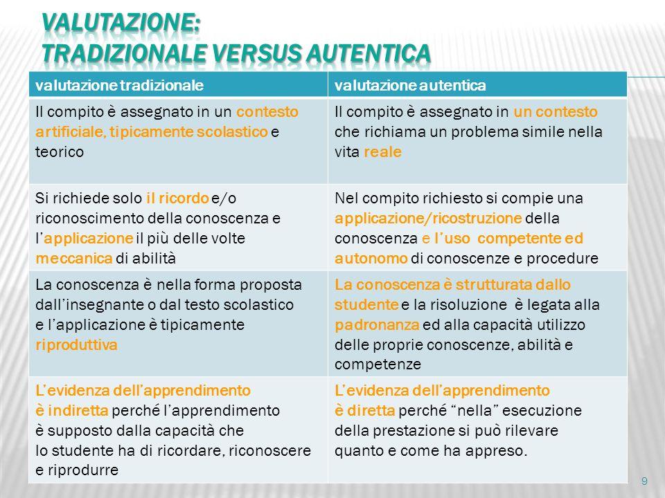 valutazione tradizionalevalutazione autentica Il compito è assegnato in un contesto artificiale, tipicamente scolastico e teorico Il compito è assegna