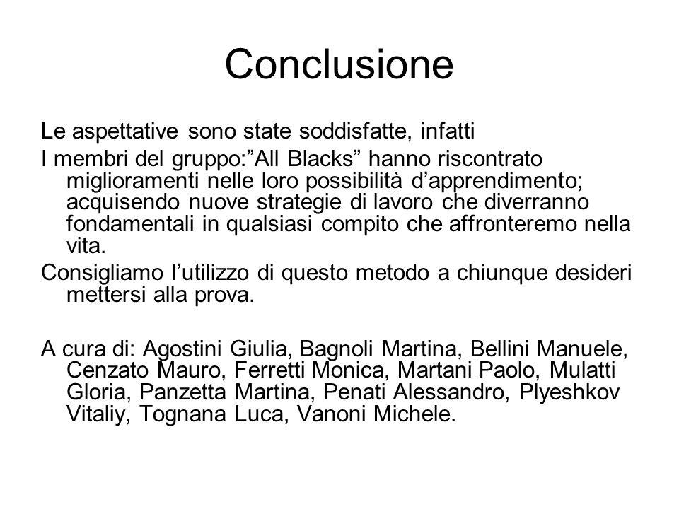 Conclusione Le aspettative sono state soddisfatte, infatti I membri del gruppo:All Blacks hanno riscontrato miglioramenti nelle loro possibilità dappr