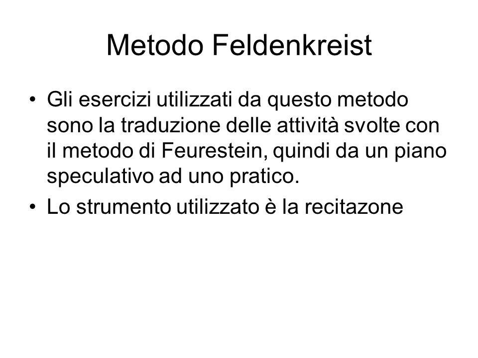 Metodo Feldenkreist Gli esercizi utilizzati da questo metodo sono la traduzione delle attività svolte con il metodo di Feurestein, quindi da un piano