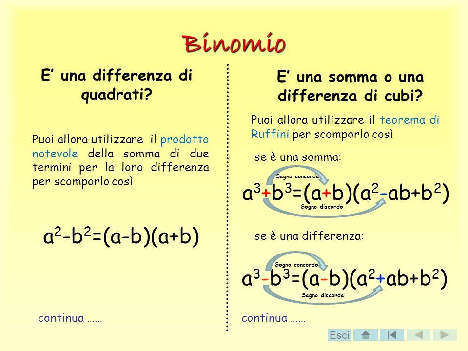 Binomio E una differenza di quadrati? E una somma o una differenza di cubi? a 2 -b 2 =(a-b)(a+b) Puoi allora utilizzare il prodotto notevole della som