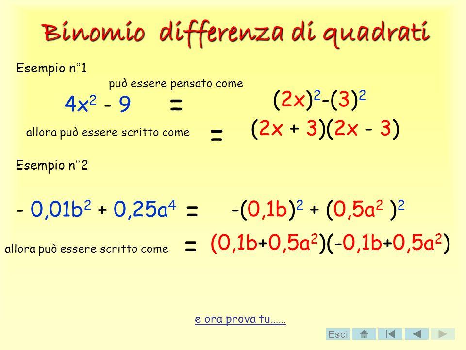 Binomio differenza di quadrati Esempio n°1 (2x) 2 -(3) 2 4x 2 - 9 allora può essere scritto come (2x + 3)(2x - 3) Esempio n°2 - 0,01b 2 + 0,25a 4 -(0,