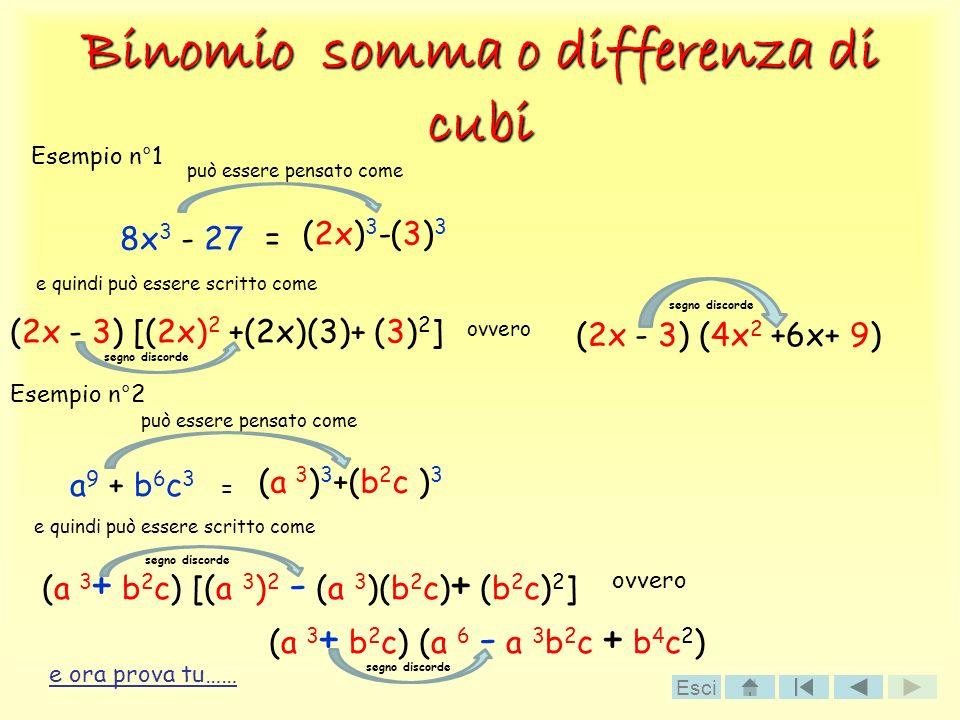 Binomio somma o differenza di cubi 8x 3 - 27 Esempio n°1 (2x) 3 -(3) 3 = può essere pensato come e quindi può essere scritto come (2x - 3) [(2x) 2 +(2