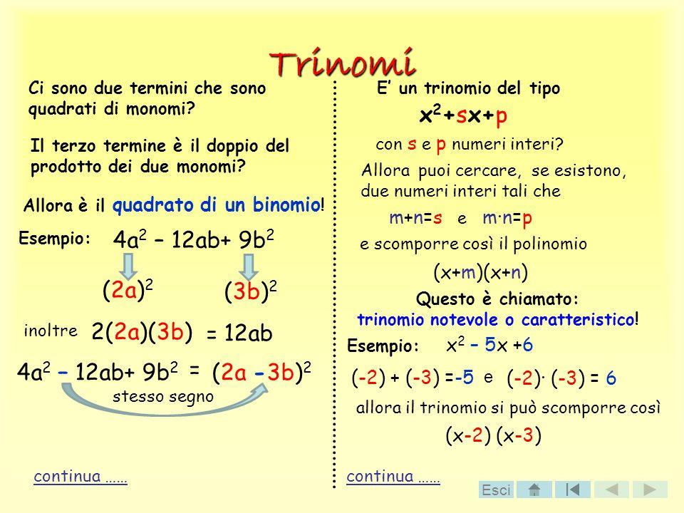 Trinomi Ci sono due termini che sono quadrati di monomi? E un trinomio del tipo Il terzo termine è il doppio del prodotto dei due monomi? Allora è il