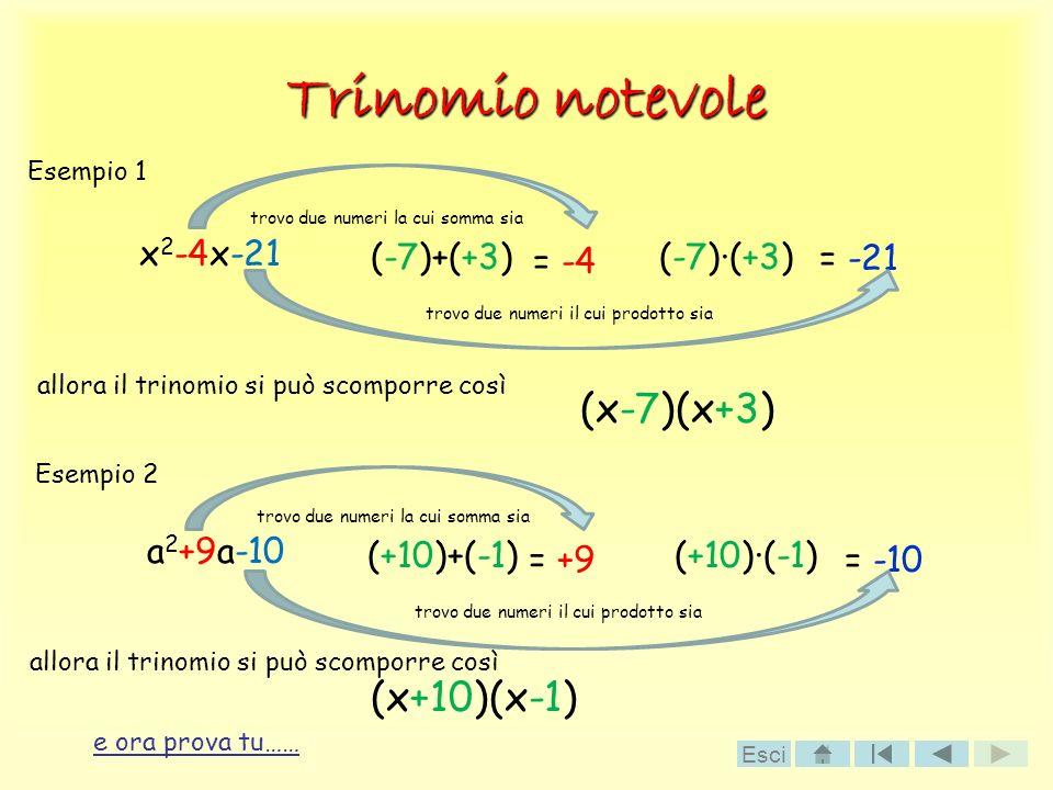 Trinomio notevole e ora prova tu…… Esempio 1 x 2 -4x-21 (-7)+(+3)(-7)(+3) trovo due numeri la cui somma sia = -4 = -21 trovo due numeri il cui prodott