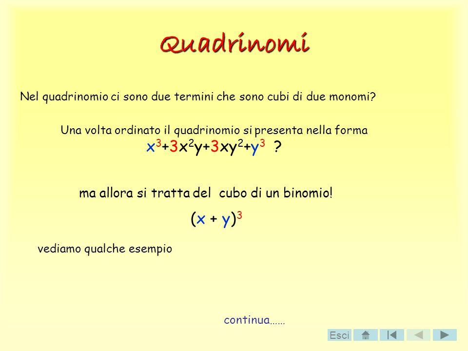 Quadrinomi Nel quadrinomio ci sono due termini che sono cubi di due monomi? Una volta ordinato il quadrinomio si presenta nella forma x 3 +3x 2 y+3xy