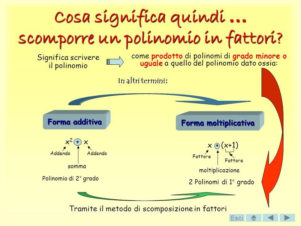 Cosa significa quindi … scomporre un polinomio in fattori? Significa scrivere il polinomio x 2 + x Polinomio di 2° grado Tramite il metodo di scomposi