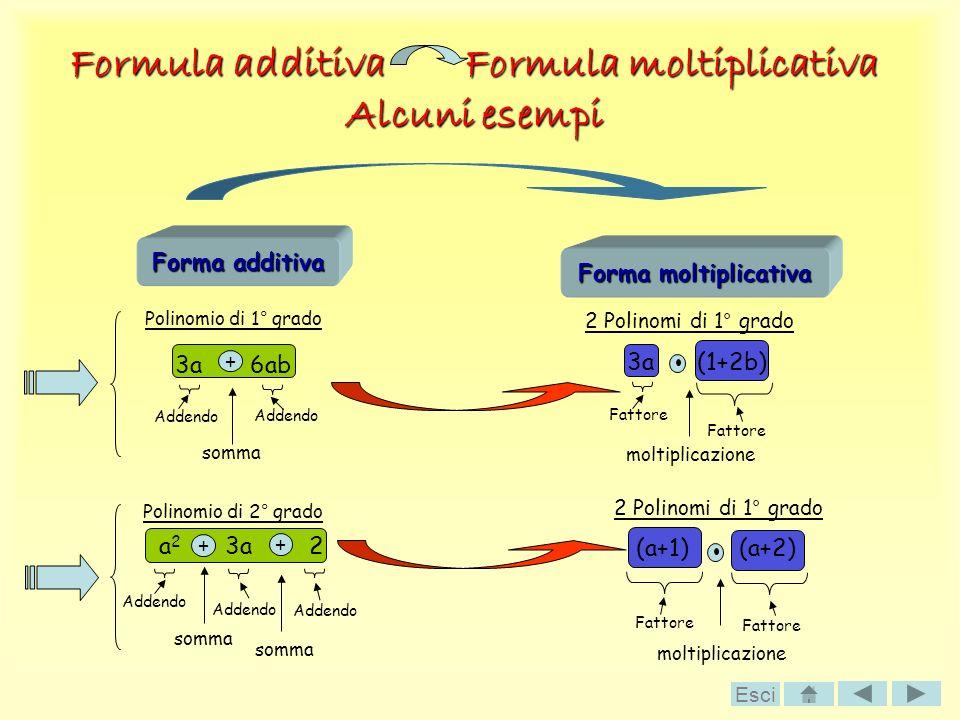 Formula additiva Formula moltiplicativa Alcuni esempi Forma additiva Forma moltiplicativa 2 Polinomi di 1° grado 3a (1+2b) Addendo somma Fattore molti