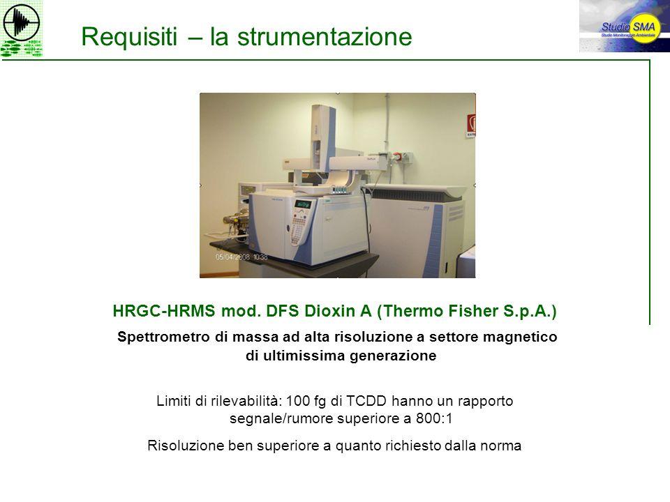 Requisiti – la strumentazione HRGC-HRMS mod. DFS Dioxin A (Thermo Fisher S.p.A.) Spettrometro di massa ad alta risoluzione a settore magnetico di ulti