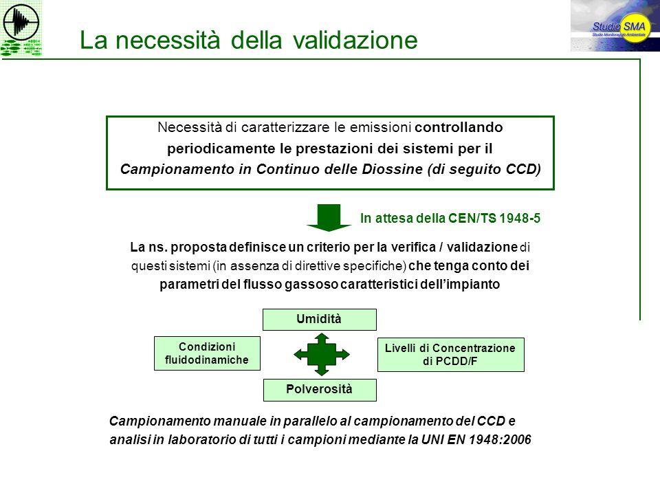 La necessità della validazione La ns. proposta definisce un criterio per la verifica / validazione di questi sistemi (in assenza di direttive specific