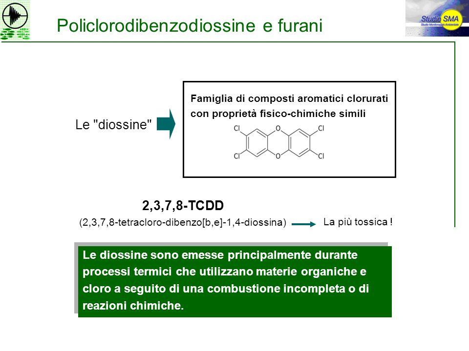 Le diossine sono emesse principalmente durante processi termici che utilizzano materie organiche e cloro a seguito di una combustione incompleta o di