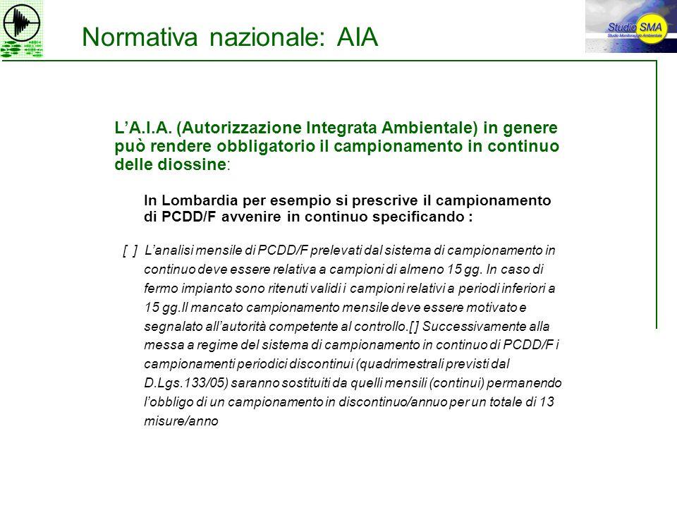 Standard Europeo per la misura in discontinuo Norma UNI EN 1948:2006 (Emissioni da sorgente fissa -Determinazione della concentrazione in massa di PCDD/PCDF e PCB diossina simili) recepita in Italia dallUNI È inoltre del 2007 la quarta parte – CEN/TS 1948-4:2007 = UNI CEN/TS 1948-4:2007 – Campionamento e analisi di PCB diossina simili prCEN/TS 1948-5:2008 attualmente al vaglio della commissione tecnica EN 1948-1:2006 = UNI EN 1948-1:2006 (Campionamento) EN 1948-2:2006 = UNI EN 1948-2: 2006 (Estrazione e purificazione) EN 1948-3:2006 = UNI EN 1948-3: 2006 (Identificazione e quantificazione)