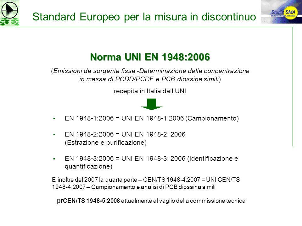 UNI EN 1948-1: 2006 Validazione del metodo Quadro di riferimento dei requisiti di controllo della qualità 3 diversi metodi di campionamento previsti : Campionamento effettuato isocineticamente in accordo con la norma UNI EN 13284-1:2003 1.METODO DEL FILTRO/ CONDENSATORE 2.METODO PER DILUIZIONE 3.METODO CON SONDA FREDDA PCDD/F presenti nei gas (adsorbiti sul particolato o in fase gassosa) Raccolti nella linea di prelievo, (in base al sistema scelto filtro o ditale; pallone a condensa; appropriato materiale adsorbente) Aggiunta di congeneri marcati 13 C 12 per verificare che il recupero degli stessi, durante il prelievo, sia superiore al 50%