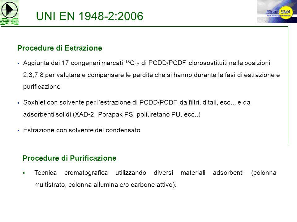 UNI EN 1948-3:2006 Identificazione e quantificazione di PCDD/PCDF Aggiunta di ulteriori 2 congeneri marcati come standard di siringa che consentono di calcolare il recupero di estrazione e purificazione Tecnica della diluizione isotopica utilizzando la gascromaografia associata alla spettrometria di massa ad alta risoluzione (HRGC/HRMS) Risultati espressi in I-TEQ in base ai fattori di tossicità equivalente (I-TEF) (Tab.A1 – UNI EN 1948-1:2006)