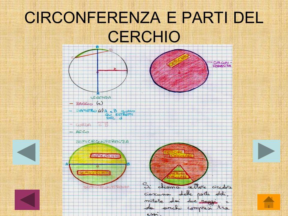 AREA DEL CERCHIO 2