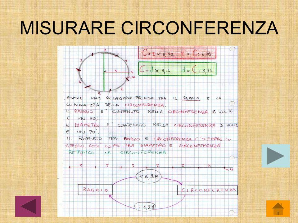 CIRCONFERENZA E PARTI DEL CERCHIO