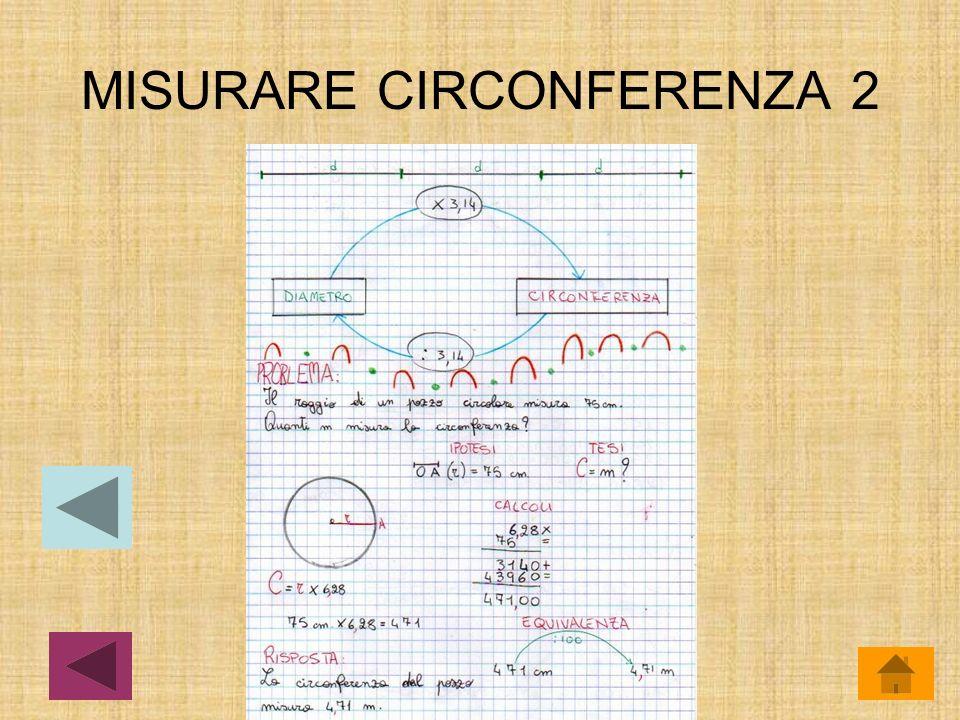 MISURARE CIRCONFERENZA