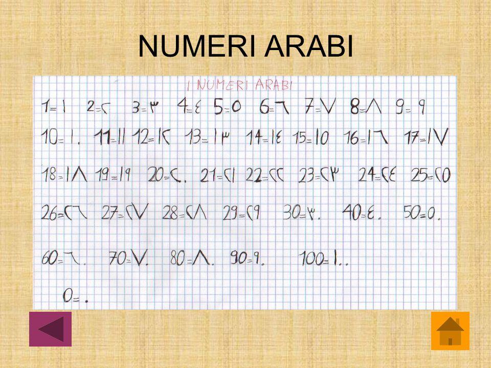 I NUMERI NUMERI ARABI NUMERI EGIZI NUMERI PALINDROMI NUMERI FIGURATI NUMERI CARDINALI ED ORDINALI NUMERI PRIMI