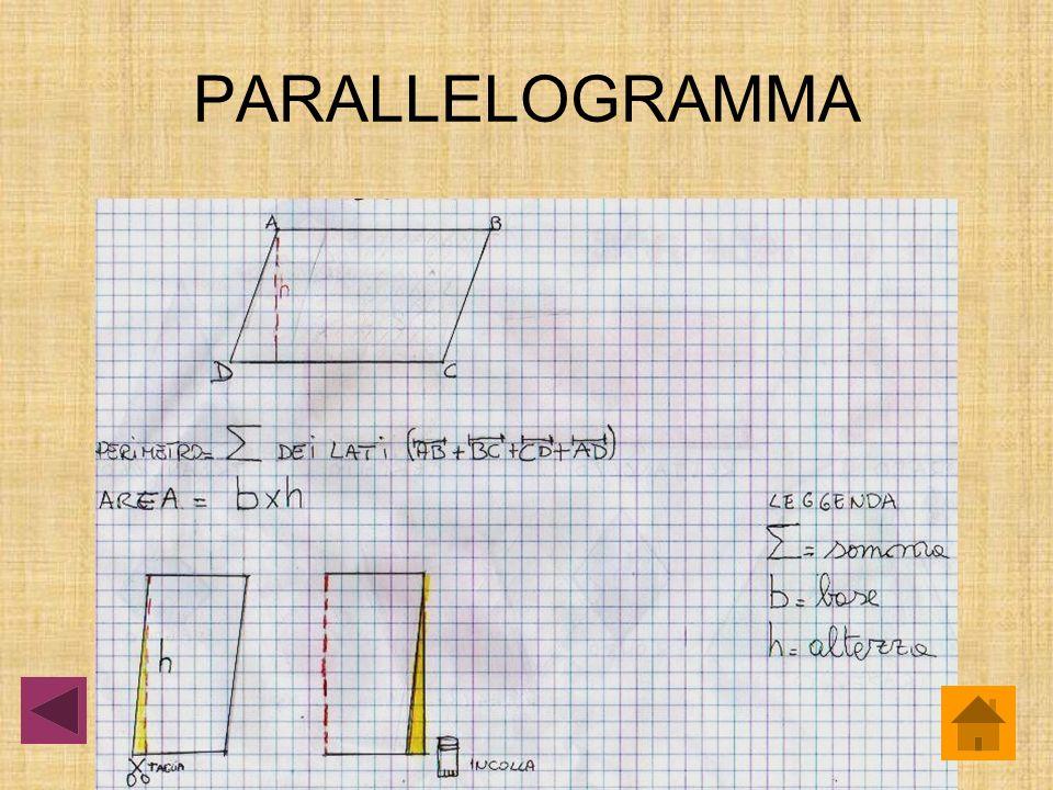 RETTANGOLO formule