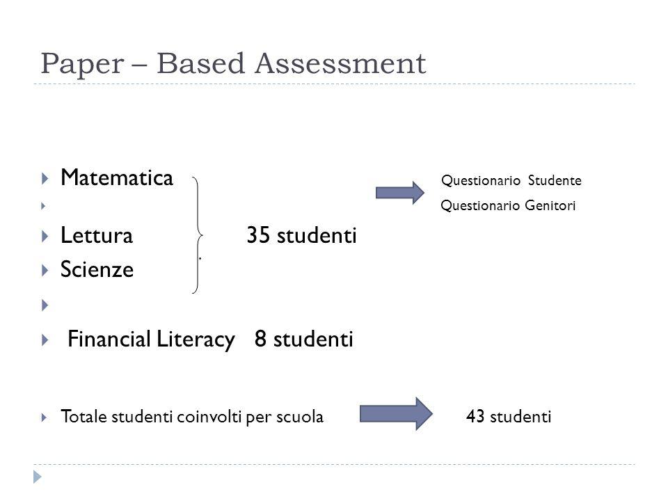 Paper – Based Assessment Matematica Questionario Studente Questionario Genitori Lettura 35 studenti Scienze Financial Literacy 8 studenti Totale studenti coinvolti per scuola 43 studenti.