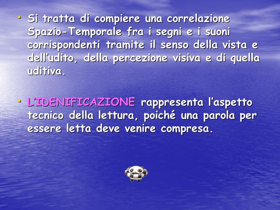 Si tratta di compiere una correlazione Spazio-Temporale fra i segni e i suoni corrispondenti tramite il senso della vista e delludito, della percezion