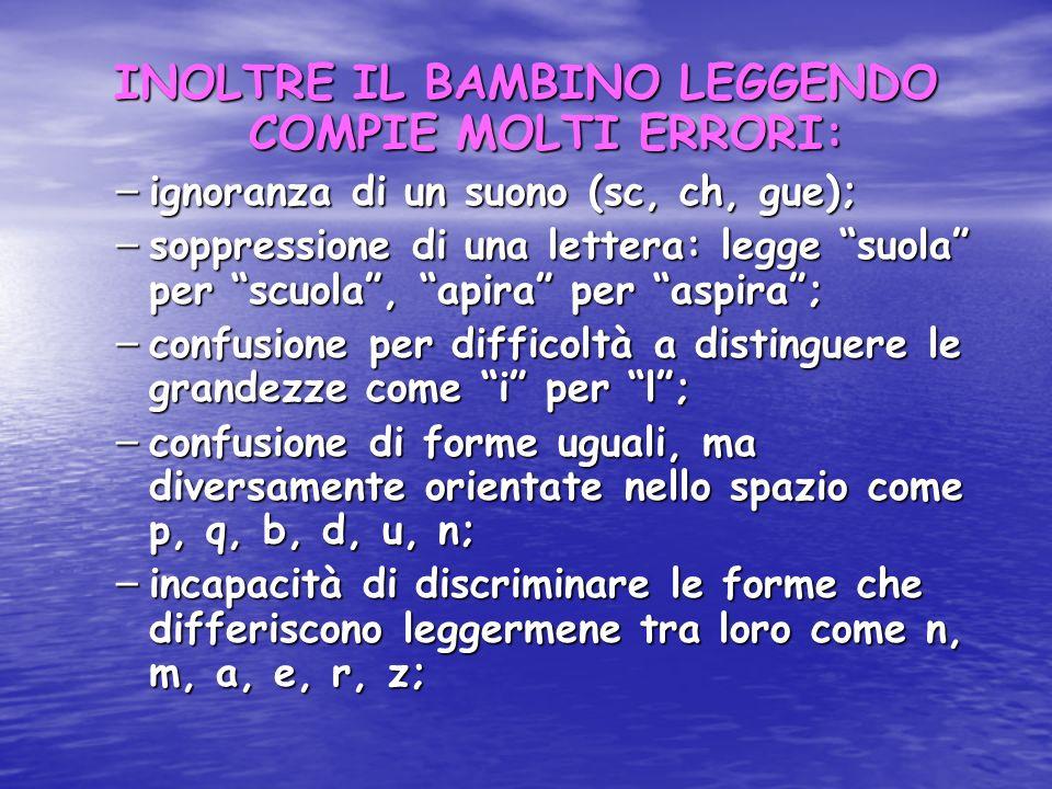 INOLTRE IL BAMBINO LEGGENDO COMPIE MOLTI ERRORI: – ignoranza di un suono (sc, ch, gue); – soppressione di una lettera: legge suola per scuola, apira p