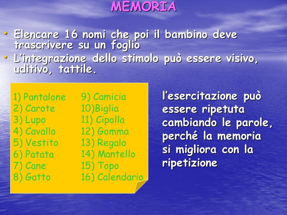 MEMORIA Elencare 16 nomi che poi il bambino deve trascrivere su un foglio Elencare 16 nomi che poi il bambino deve trascrivere su un foglio Lintegrazi