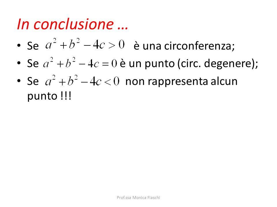 Riprendiamo le nostre sostituzioni Da a =-2α ricavo α che vi ricordo è lascissa del centro analogamente ricavo ed infine o anche Prof.ssa Monica Fiasc