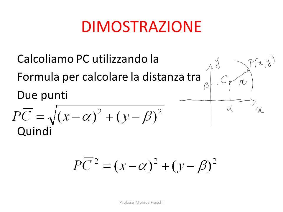 DEFINIZIONE Sia C un punto di coordinate α e β ; C(α, β ) Definiamo circonferenza il luogo geometrico dei punti del piano P(x,y) aventi distanza r da