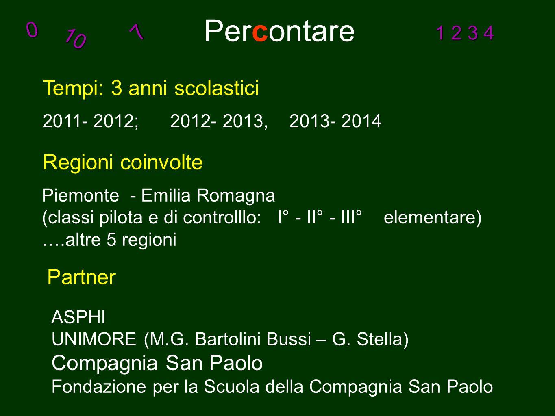 Percontare10 0 7 1 2 3 4 Tempi: 3 anni scolastici 2011- 2012; 2012- 2013, 2013- 2014 Regioni coinvolte Piemonte - Emilia Romagna (classi pilota e di c