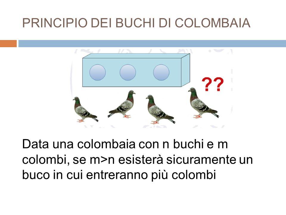 PRINCIPIO DEI BUCHI DI COLOMBAIA Data una colombaia con n buchi e m colombi, se m>n esisterà sicuramente un buco in cui entreranno più colombi
