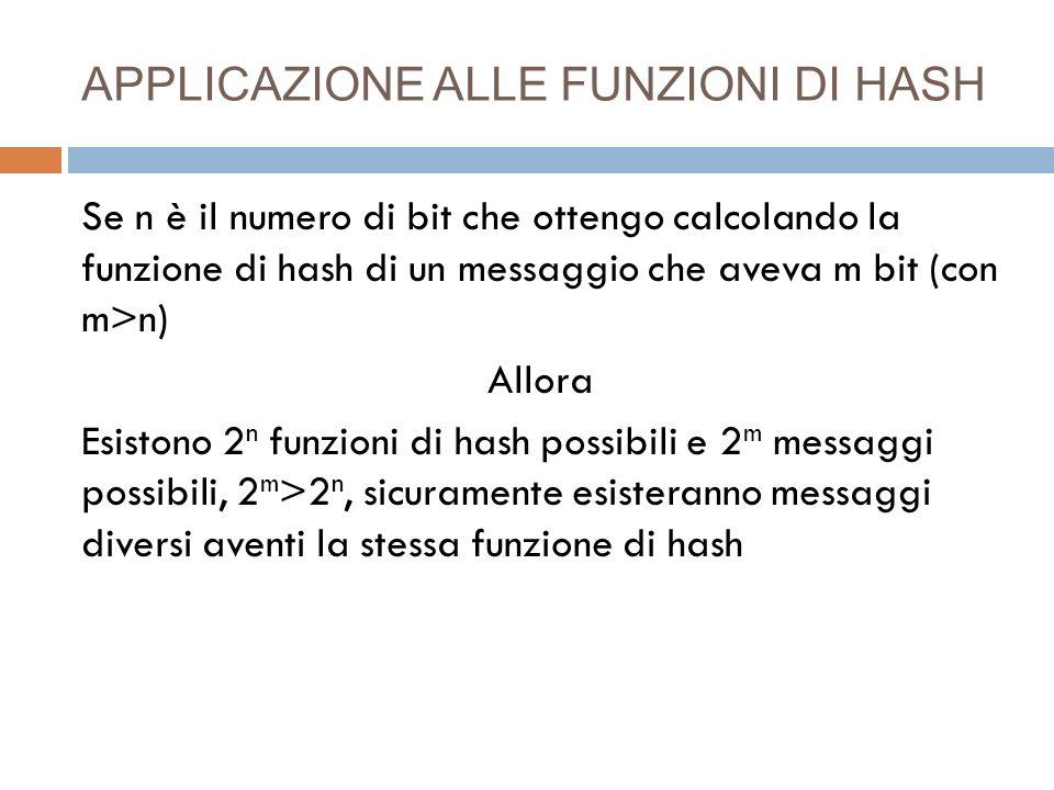 APPLICAZIONE ALLE FUNZIONI DI HASH Se n è il numero di bit che ottengo calcolando la funzione di hash di un messaggio che aveva m bit (con m>n) Allora