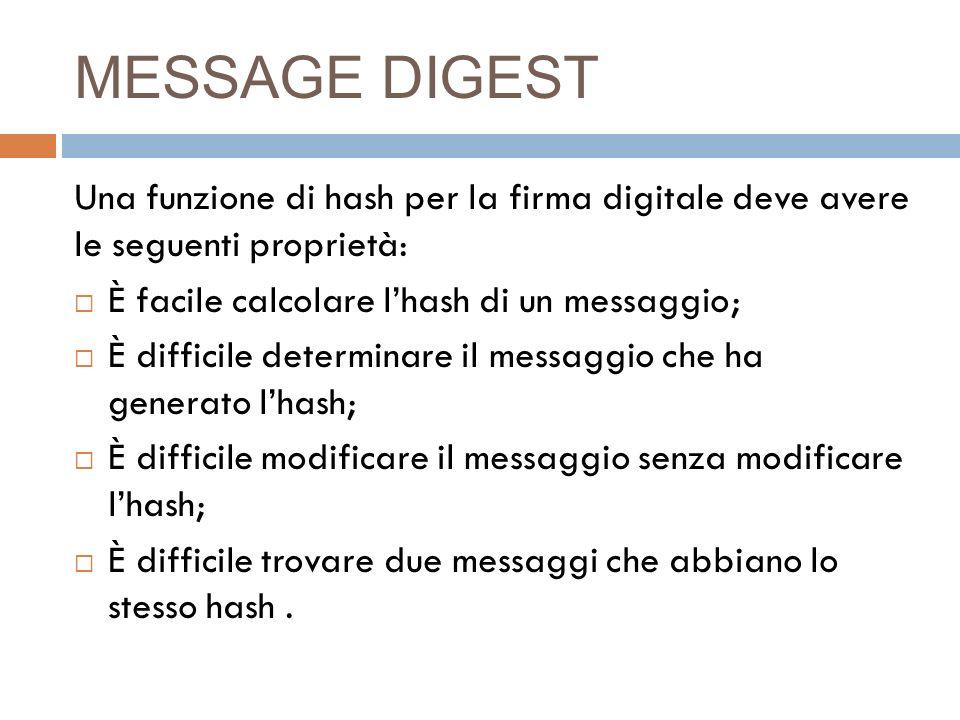 MESSAGE DIGEST Una funzione di hash per la firma digitale deve avere le seguenti proprietà: È facile calcolare lhash di un messaggio; È difficile dete