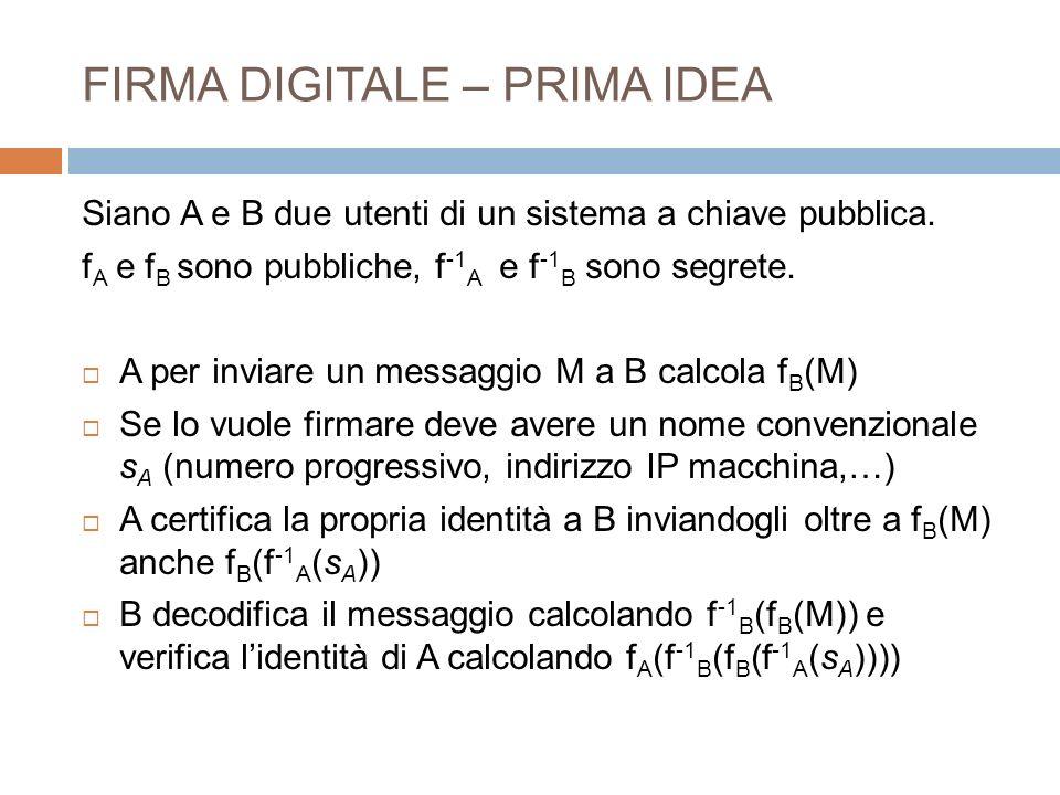 FIRMA DIGITALE – PRIMA IDEA Siano A e B due utenti di un sistema a chiave pubblica. f A e f B sono pubbliche, f -1 A e f -1 B sono segrete. A per invi